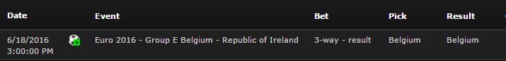 Pronostic Belgique - Irlande : Victoire Belgique