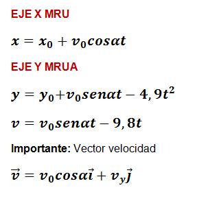 ecuaciones tiro parabolico