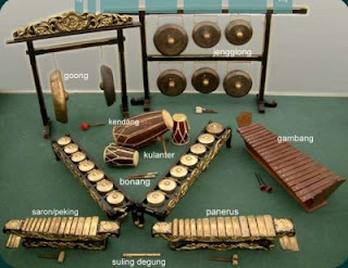 Istilah gamelan merujuk pada instrumennya  Gamelan Sunda