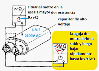Forma de medir condensador de alto voltaje del horno mocroondas