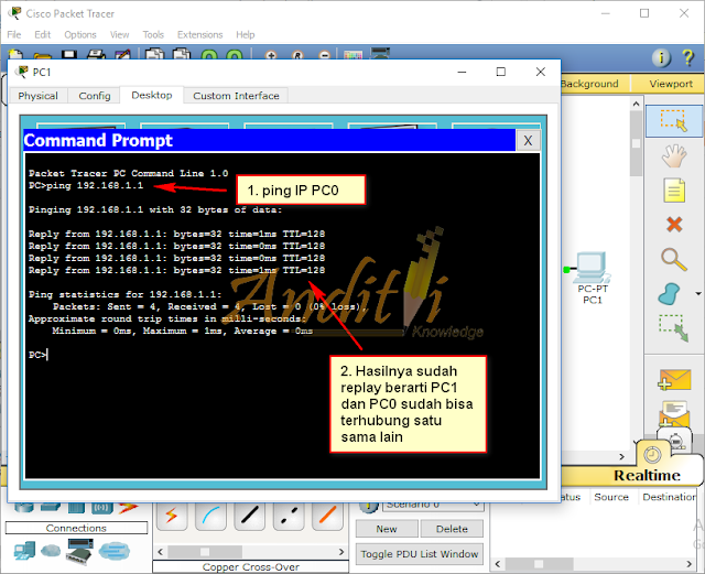 [Tutorial Cisco Packet Tracer 02] Konfigurasi Peer to Peer 2 Komputeranditii.web.id