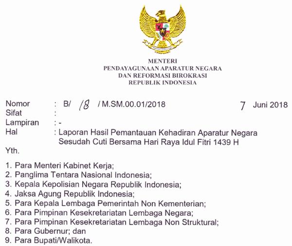 Surat Edaran Permintaan Laporan Hasil Pemantauan Kehadiran PNS Sesudah Cuti Bersama Idul Fitri 2018