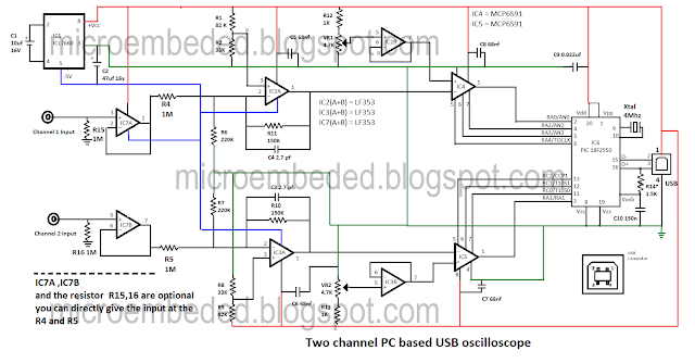 Embedded Engineering : Two-Channel PC Based Oscilloscope USB on diode schematic, magnetometer schematic, logic probe schematic, photoresistor schematic, pcb schematic, breadboard schematic, potentiometer schematic, receiver schematic, amplifier schematic, mouse schematic, vacuum tube voltmeter schematic, radar schematic, speakers schematic, pc schematic, transducer schematic, radio schematic, transistor schematic, temperature controller schematic, capacitor schematic, microprocessor schematic,