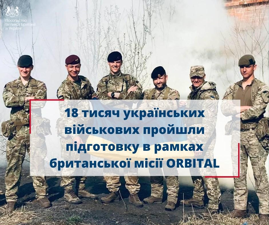 Over 18,100 members of Ukraine's Armed Forces trained by UK's Operation ORBITAL