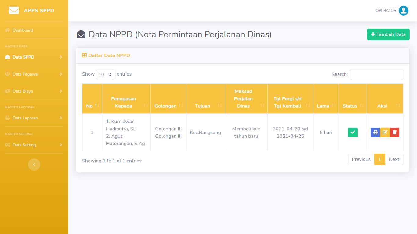 Aplikasi Sistem Informasi Surat Perintah Perjalanan Dinas (SPPD) - SourceCodeKu.com