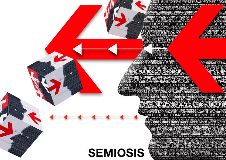 IMAGE OF SEMIOTICS