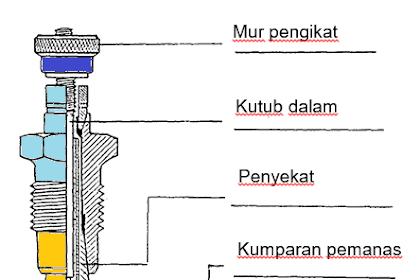 Fungsi Glow Plug (Busi Pijar): Kontruksi dan Bagian-bagiannya