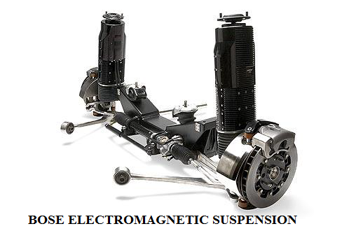 BOSE ELECTROMAGNETIC SUSPENSION