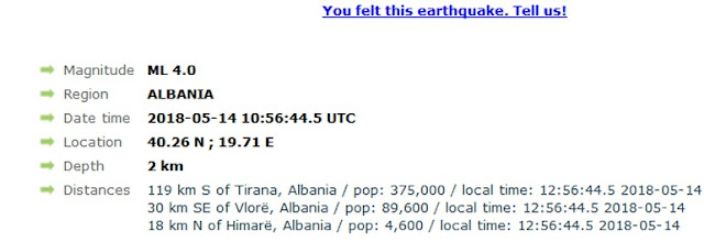 Magnitude 4 earthquake near Vlora, no damages