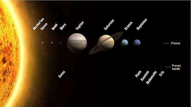 Pengertian Planet Jovian dan Terestrial beserta Contohnya
