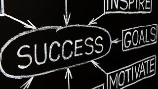 Sukses itu Wajib