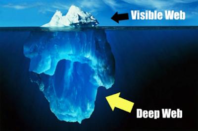 Alasan Kenapa Deep Web Aman