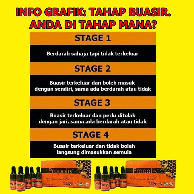 khasiat propolis, ubat buasir, propolis gold malaysia