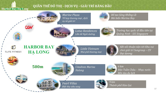 Liên kết giao thông thuận lợi của Harbor Bay Hạ Long