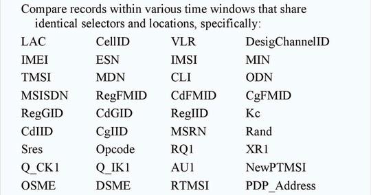 Electrospaces.net: Telephony Abbreviations