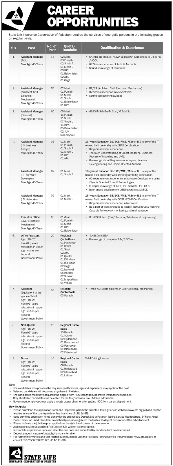 Jobs in Quetta, Jobs in Gilgit, Jobs in Narowal, Jobs in Vehari , Jobs in Mirpurkhas , Engineering Jobs in Pakistan , Jobs in Karachi , Jobs in Hyderbad , Jobs in Islamabad , Jobs in Lahore , Jobs in Sukkur , Jobs in Peshawar , Jobs in Benazirabad , Jobs in Faisalabad , Jobs in DG Khan