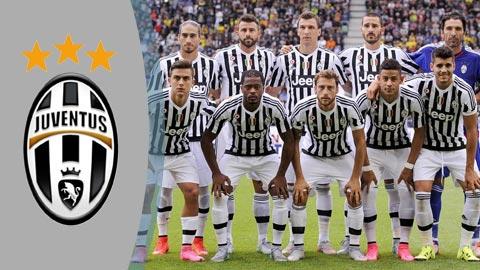 Tham vọng mùa giải 2016/17 của Juventus