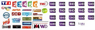 Arab France + Spain playlist bein Canal+ m3u