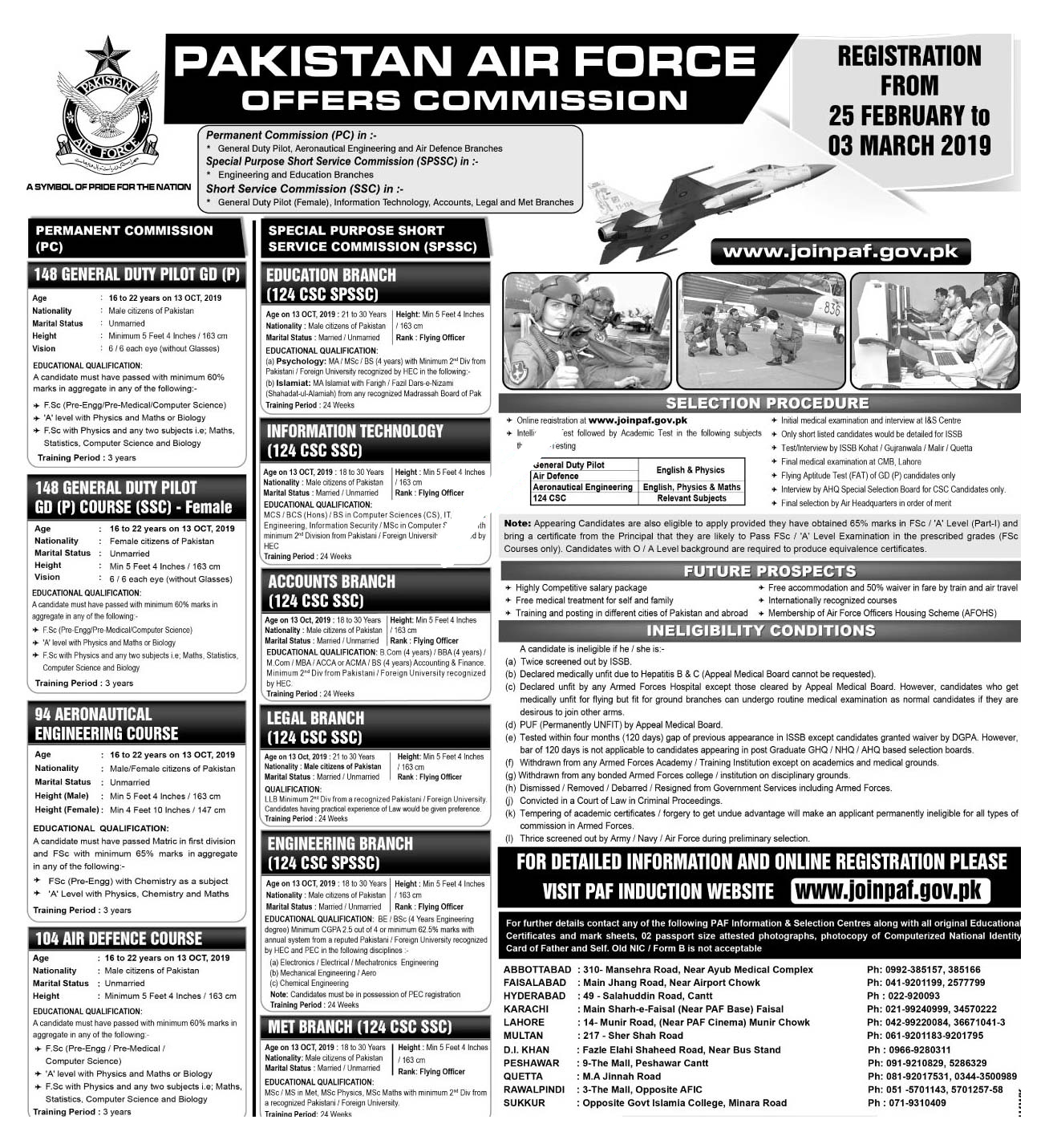 Pakistan Air Force Jobs 2019