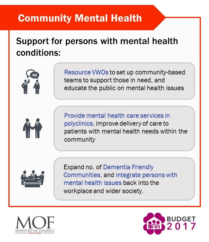 support an individuals with multiple conditions For many, the need for additional support and adjustments  may have multiple  complex health conditions  a range of individuals with a learning disability.
