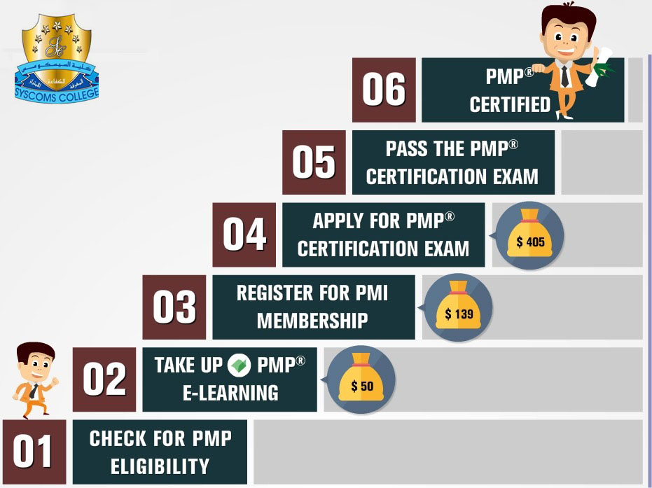 Best College In Uae Why Pmp Certification Is Must For Responsible