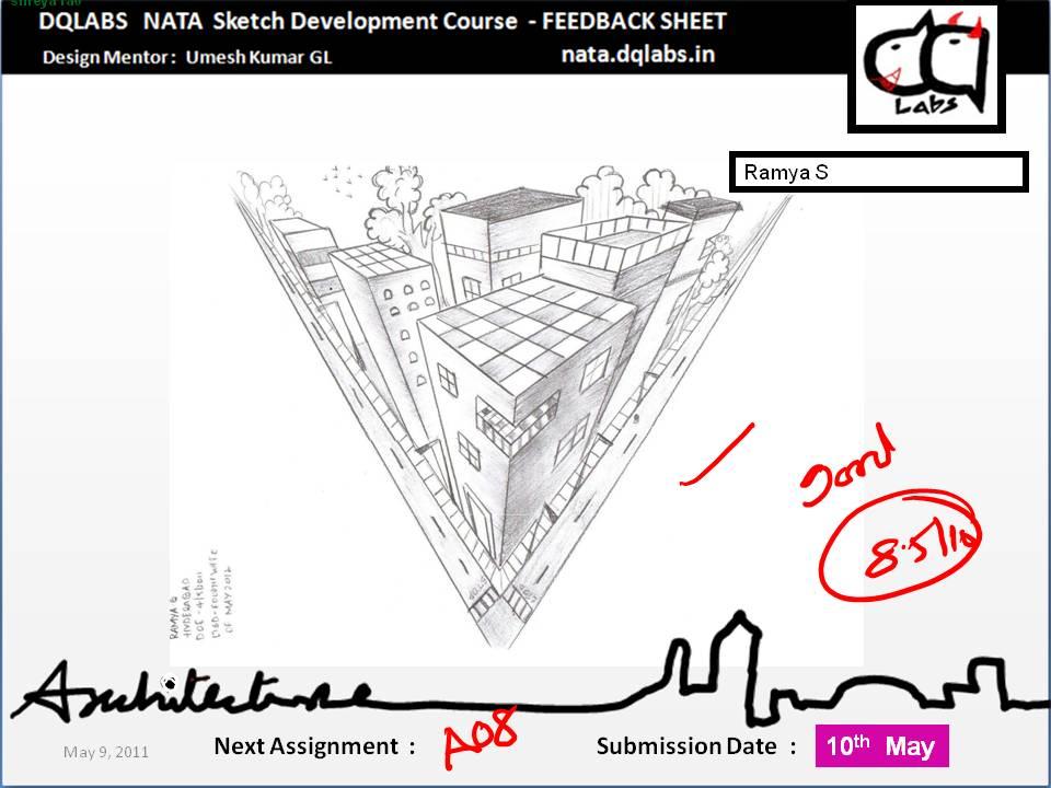 DQLABS Students Work Documentation: Ramya S, Hyderabad