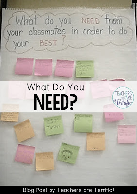 Pinterest Tip: How do you build community in your classroom? This anchor chart is a great way to get kids to think about how they treat other other and what they need from each other!