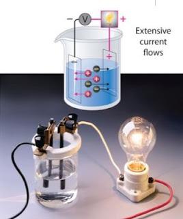 larutan elektrolit kuat