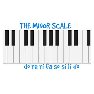 The Minor Scale piano