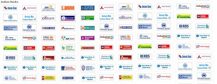 Indian Bank Logos And Names Gallery