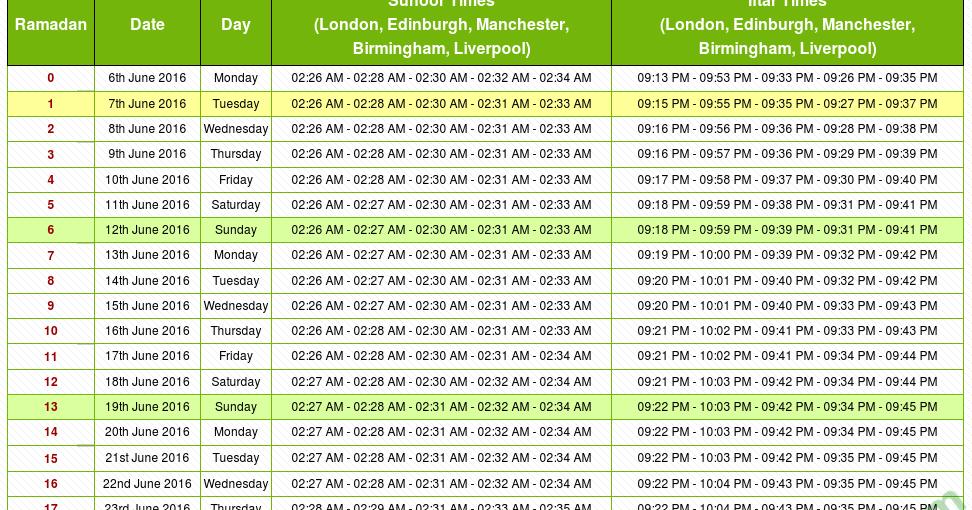 Ramadan 2016 UK Timetable - Ramadan Calendar 2016 & Fasting Times