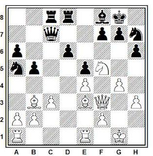 Posición de la partida de ajedrez Chunko - Ramírez Orellana (Navagalamella, 1985)