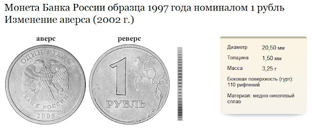 Рубль образца 2002 года