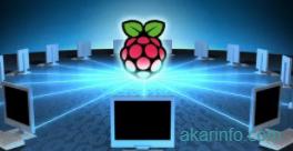 Akar info - Test Adaptif Terkomputerisasi