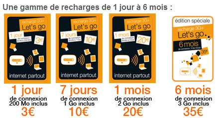 Carte sim orange prix - Astucesinformatique