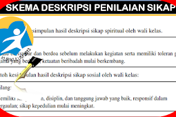 Inilah Deskripsi Penilaian Raport Kurikulum 2013 Hasil Revisi