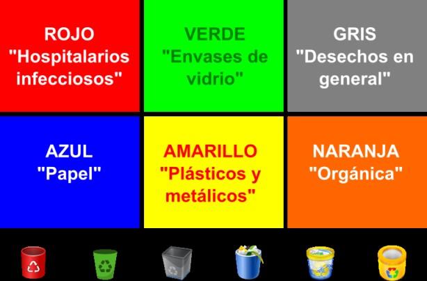 Colores a emplear para el reciclaje de basura - Colores para reciclar ...
