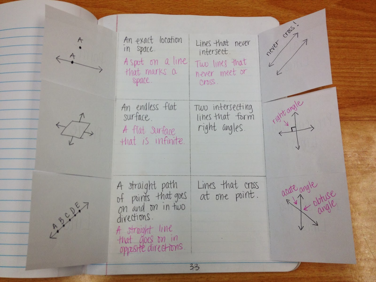Ms Cao S 4th Grade Math Geometry Unit Points Lines Angles