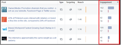 Facebook Per-Post Engagement