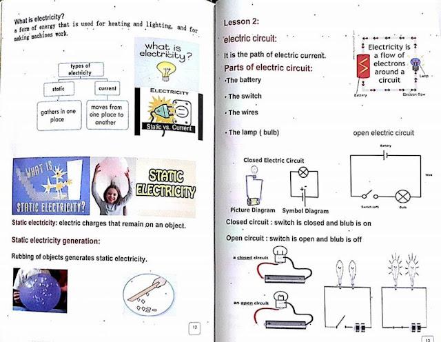 شرح منهج Science للثانى الابتدائى ترم اول - شرح كل اسئلة علوم اللغات