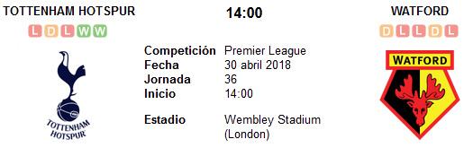 Tottenham Hotspur vs Watford en VIVO