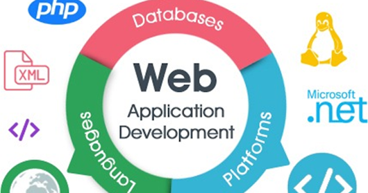 Most Reliable Web Application Development Company