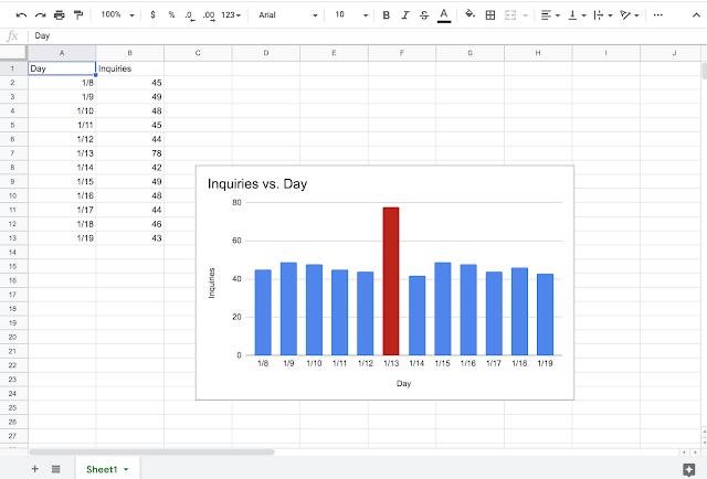 unique colors, Assign unique colors to chart elements in Google Sheets