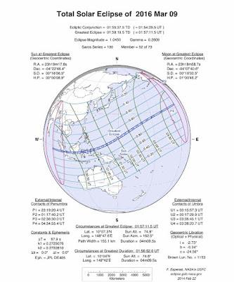 Gerhana matahari total tanggal 9 maret 2016