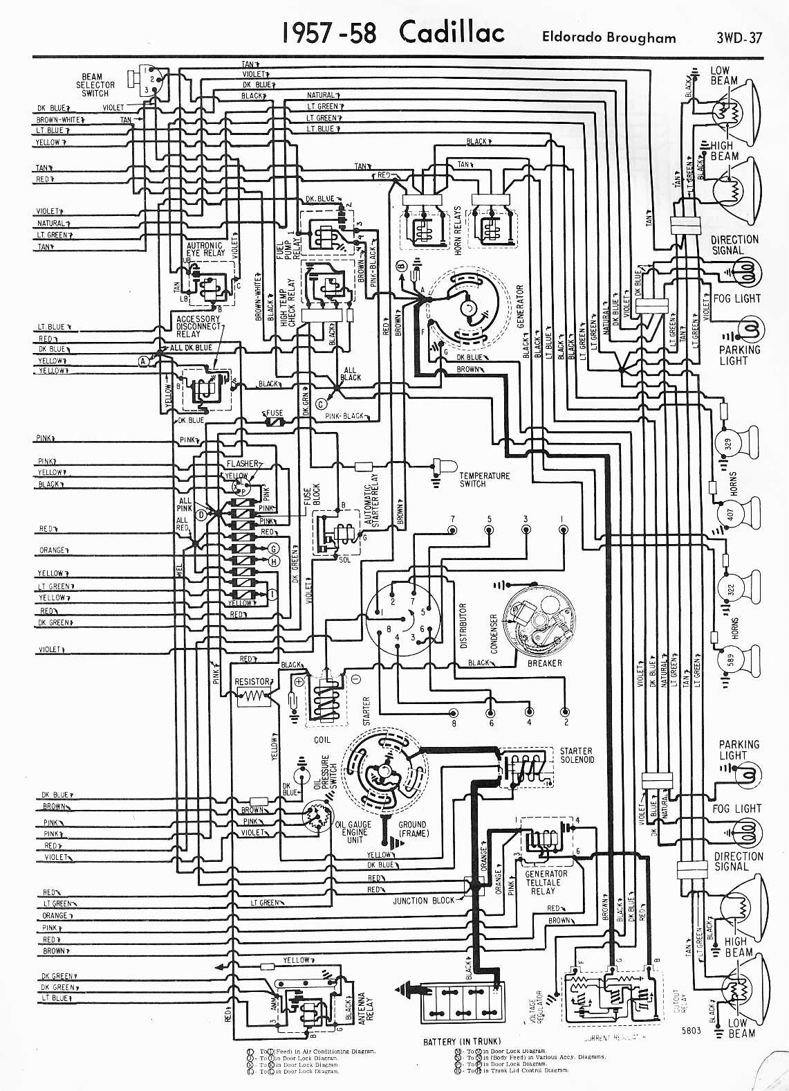 19571958 Cadillac Eldorado Brougham Wiring Diagram | All