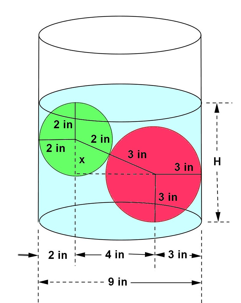 hight resolution of right circular cylinder sphere