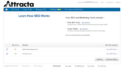 How to Increase your Google Ranking (SEO Tutorial) Step By Step