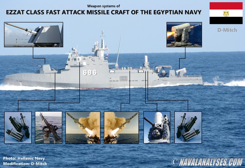 weapons%2BEzzat%2Bclass.jpg