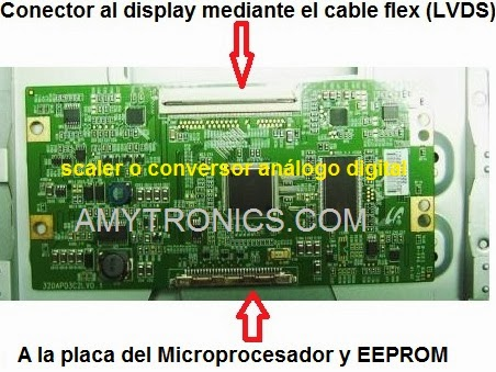 Placa T-Con, scaler o conversor análogo digital de un TV Samsung 32 LCD