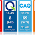 Projections finales pour Québec 2018: une majorité CAQ